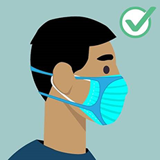 How to use a mask fitter or brace